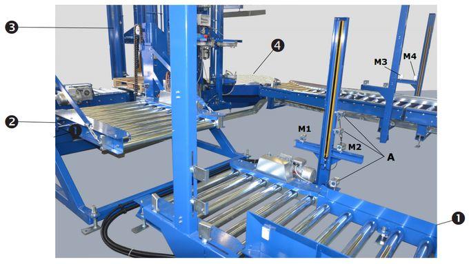 Защита движущейся системы с платформой паллетайзера и упаковочной машины